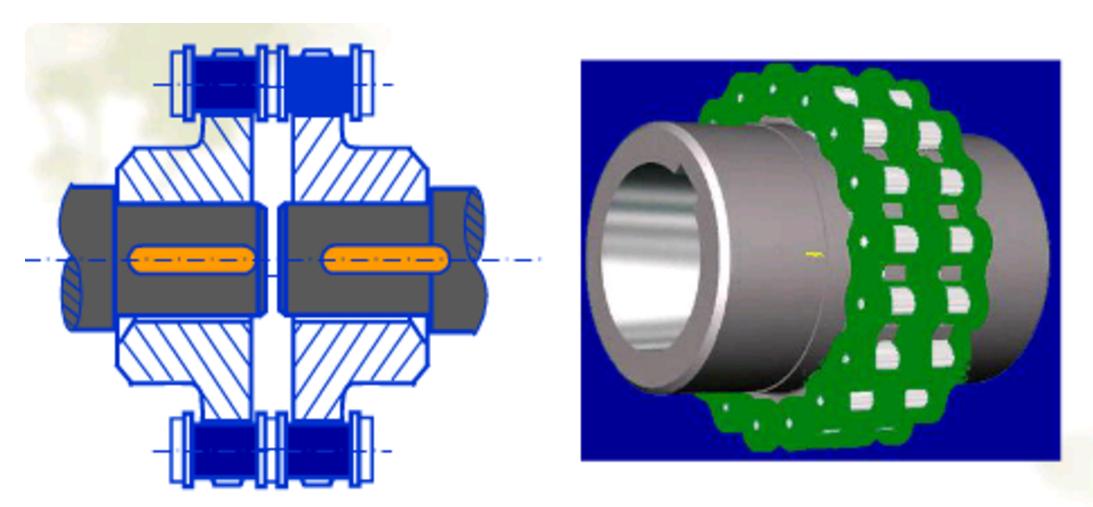 滚子链联轴器和齿式联轴器区别在
