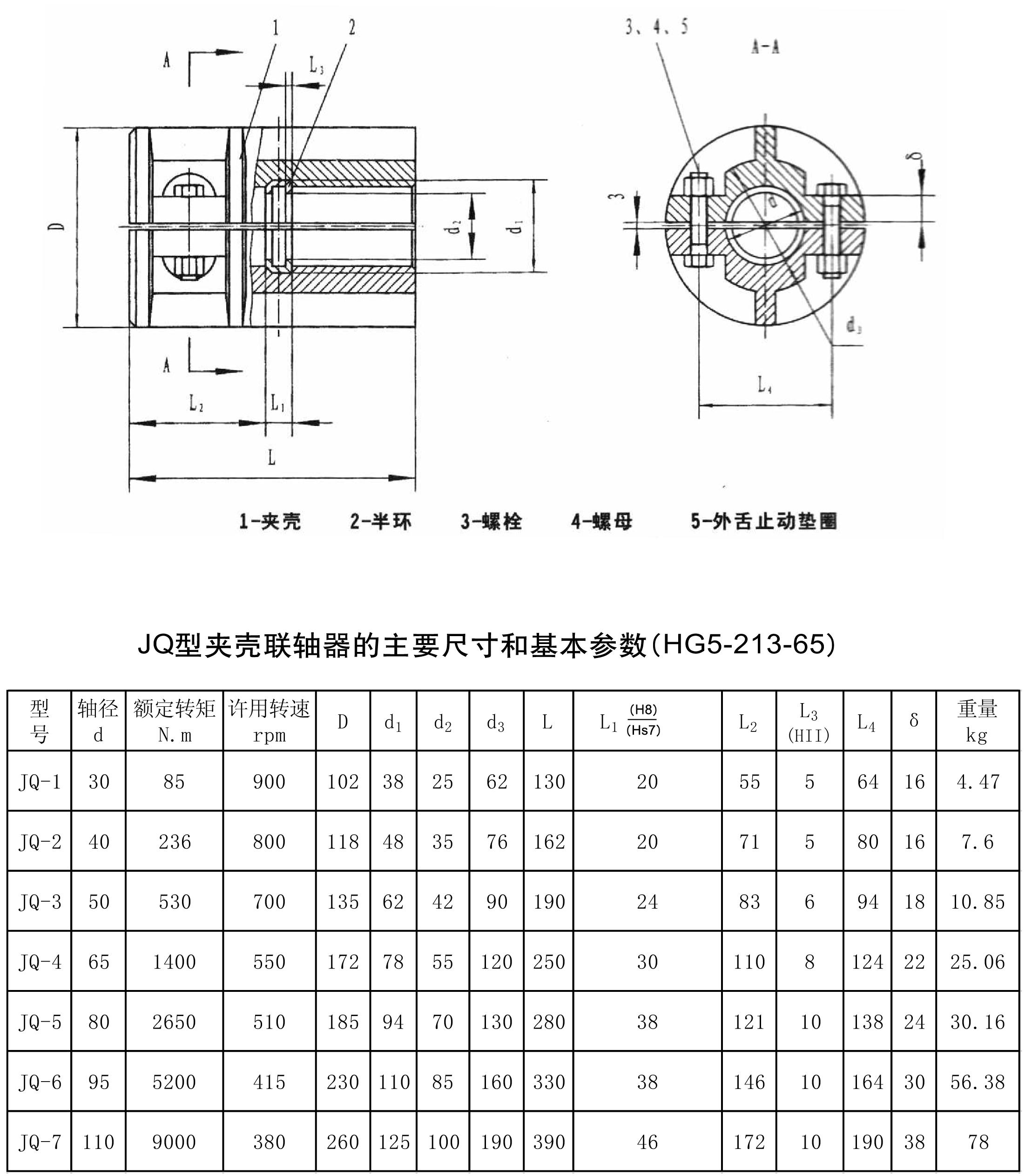 夹壳式联轴器规格尺寸表
