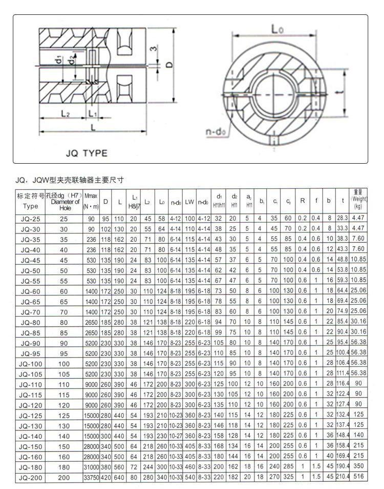 夹壳式联轴器尺寸表